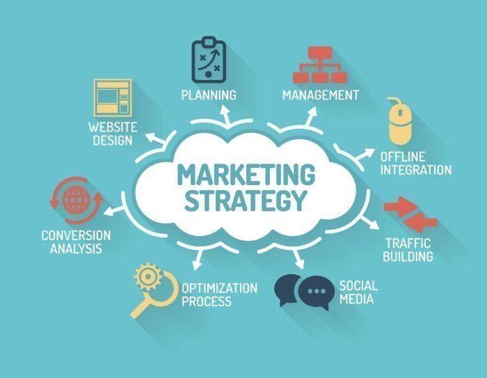 Attualità e marketing: combinazione vincente?